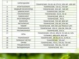 Пестициды на экспорт - photo 5