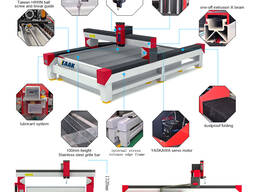 Cn c waterjet cutter for cutting metal glass stone plate